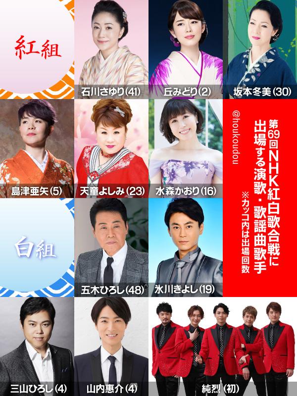 第69回NHK紅白歌合戦に出場する演歌・歌謡曲歌手